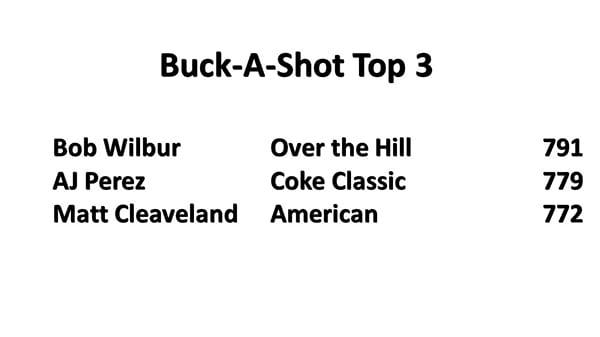 buck a shot top 3 2021