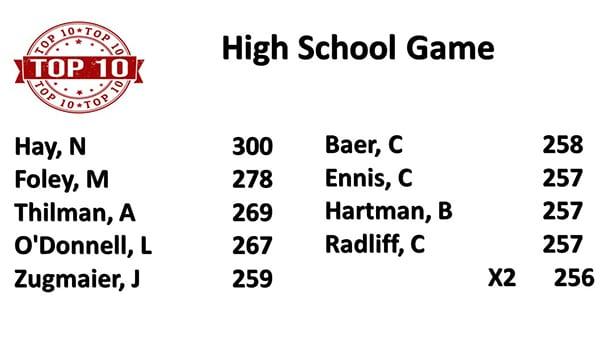 high school game 2021