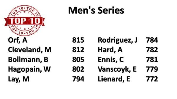 Men's Series 2021