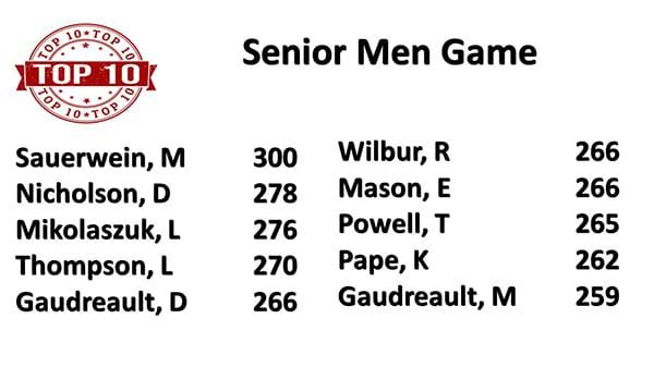 senior men's game 2021