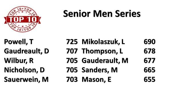 senior men's series 2021