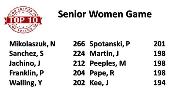 senior women's game 2021