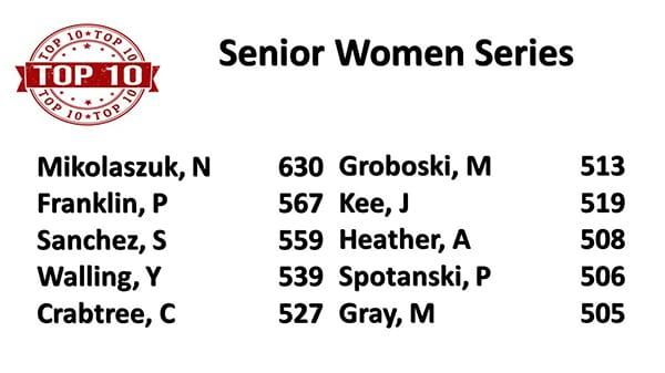 senior women's series 2021