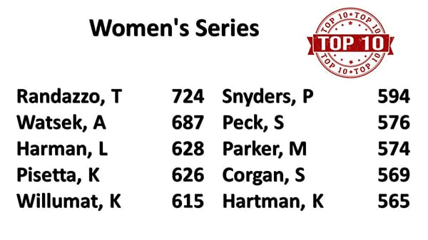 women's series 2021